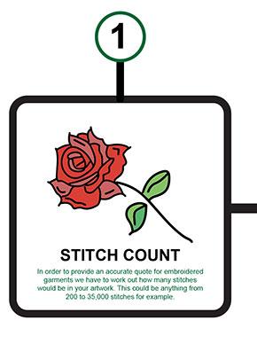 Stitch Count