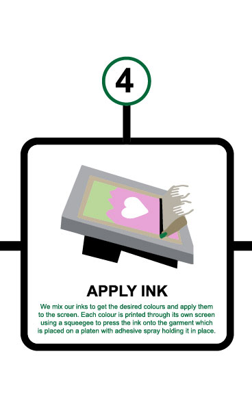 Apply Ink